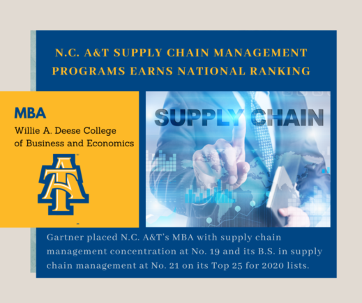 N.C. A&T Supply Chain Management Programs Earns National Ranking